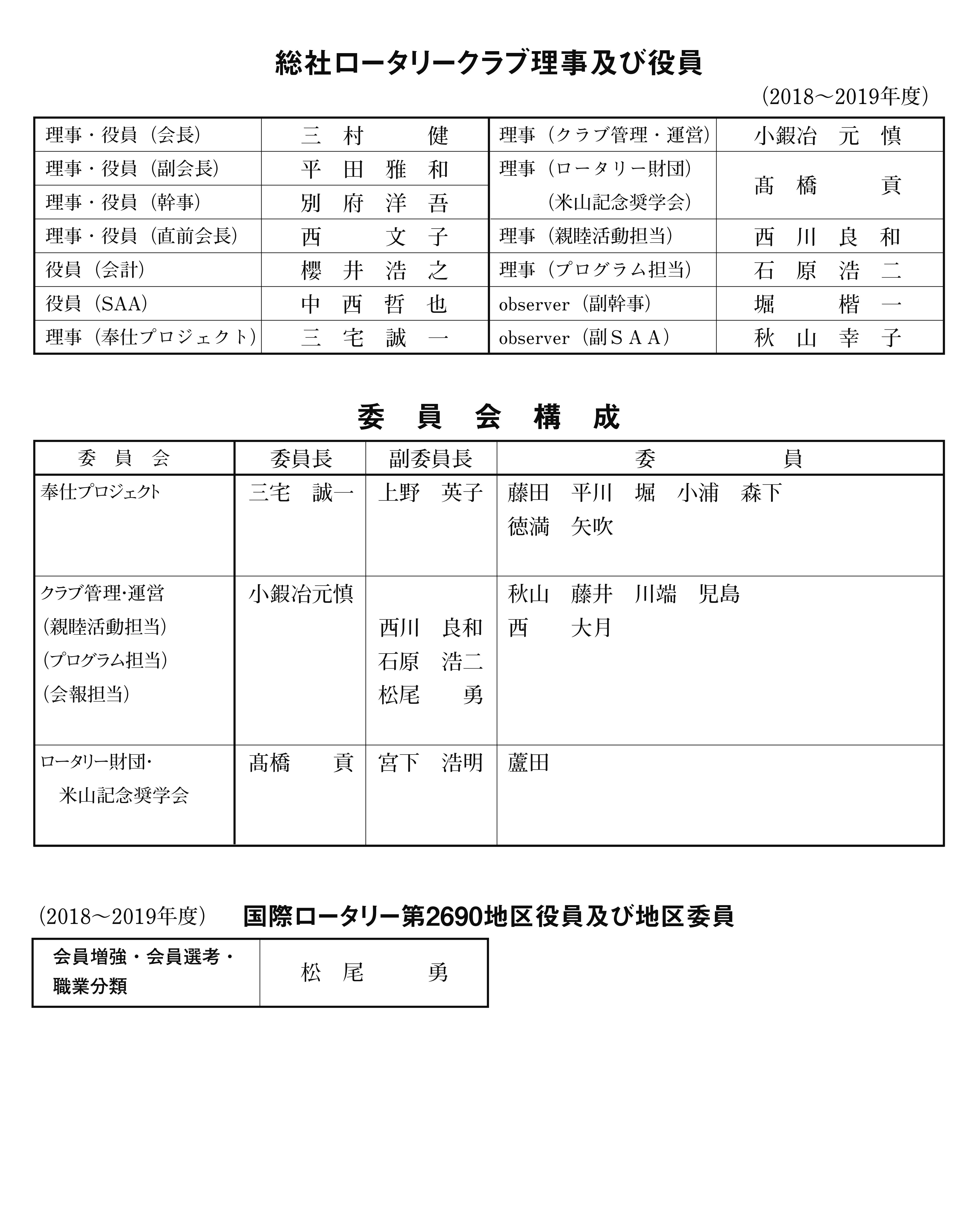 委員会名簿